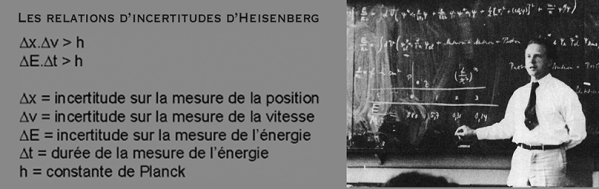 Heisenberg -relations d'incertitude copie.jpg